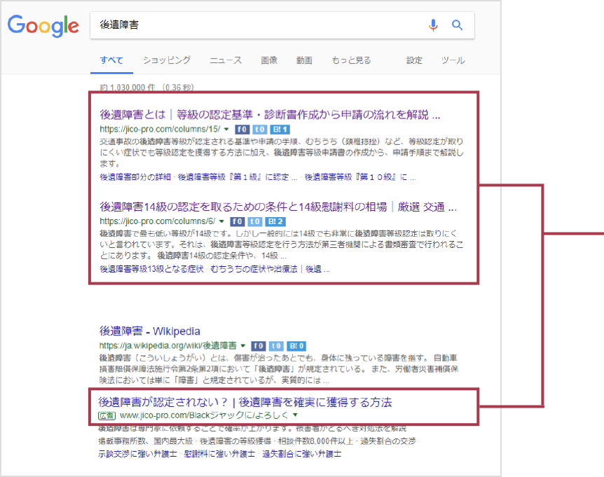 広告の表示および検索結果の1位と2位を獲得